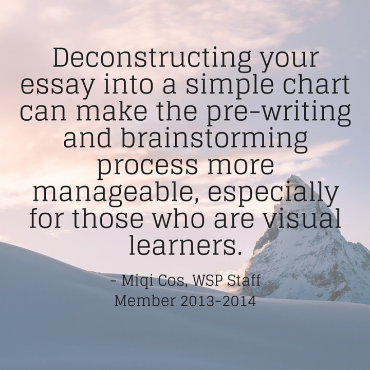 Deconstructing your essay into a simple chart can make the pre-writing and brainstorming process more manageable, especially for
